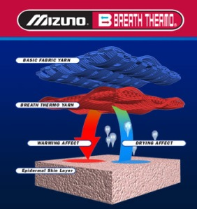 Mizuno Breath Thermo Technology keeps you warm and dry while running.